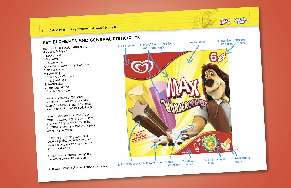 Kids Global IH Packaging Guidelines